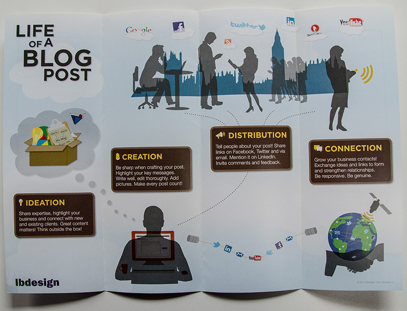 The infographic itself (inside of the brochure)